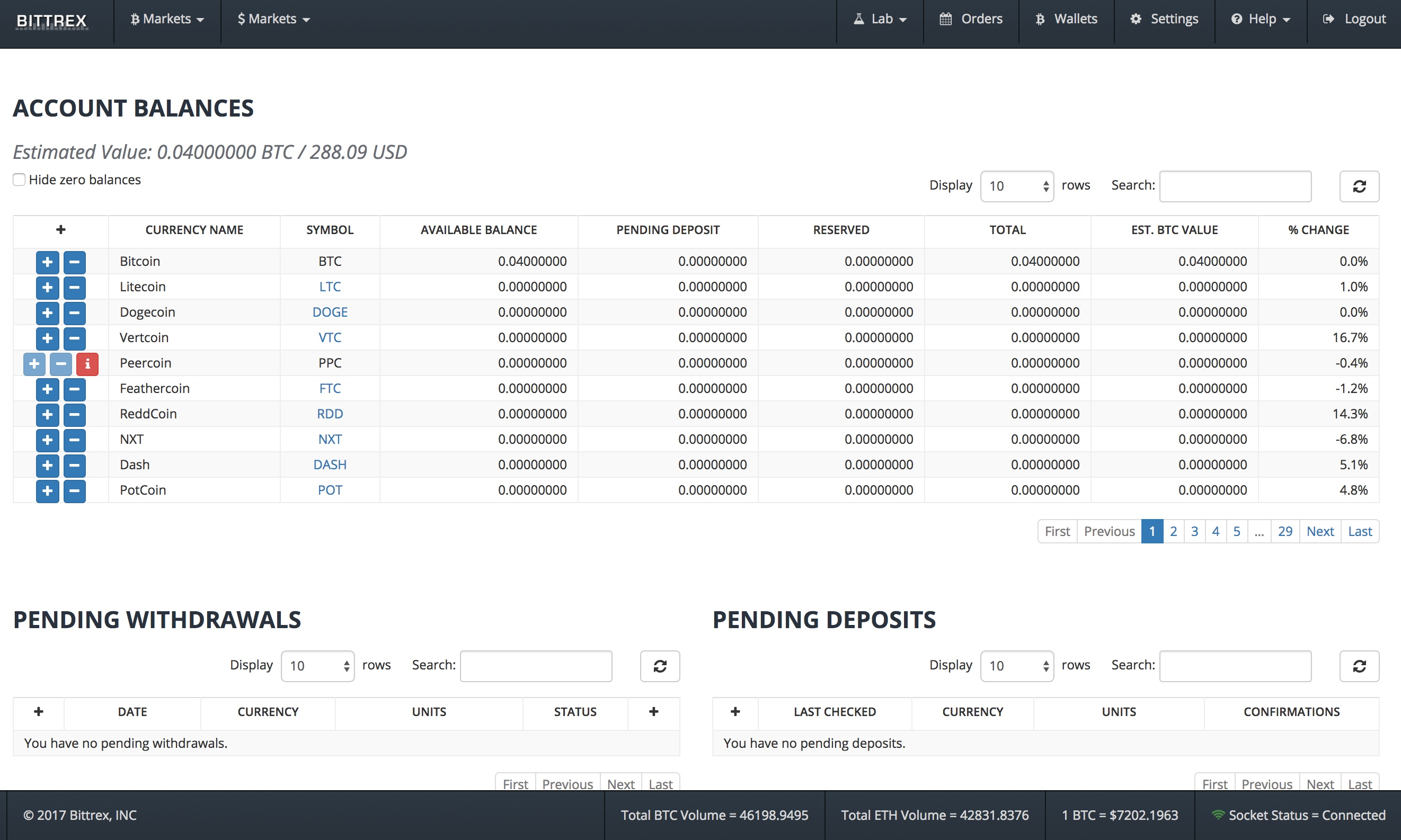 buy cryptocurrency binance trading sell fees profit calculator